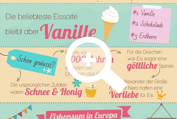 Eissorten Infografik Preview